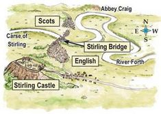 Battle Of Stirling Bridge, English Army, Stirling Castle, Crop Pictures, William Wallace, Mystery Of History, Picts, Medieval, Middle Ages