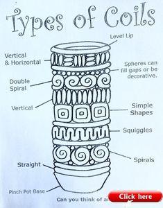 Clay Art Projects, Ceramics Projects, Ceramics Ideas, Ceramic Techniques, Pottery Techniques, Ceramic Clay, Ceramic Pottery, Coiled Pottery, High School Ceramics