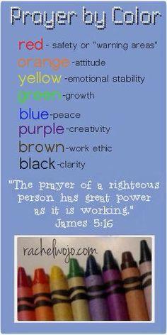 Ϯ ❤ Ϯ                                                             Spiritual Thought                                                   ♥Way yo Pray : James 5:16