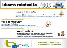 Idioms are common phrases or terms whose meaning is not real, but can be understood by their popular use.  To know more about English in easy way visit us at- http://www.breaktheiceschool.com/