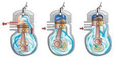 Fase de admisión-compresión en un motor de dos tiempos