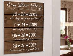 Eure persönliche Liebesgeschichte oder die Geschichte der Familie, verewigt auf echtem Holz. Dieses Schild eignet sich als ganz persönliches Geschenk zum Geburtstag oder zu...