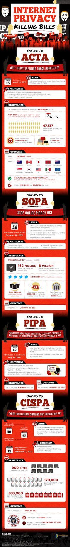 http://ajiboye.digimkts.com  Need a web host  Infographic: Internet Privacy, Killing Bills | HostGator Web Hosting Blog | Gator Crossing