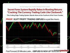 Forex System Trader - VBFX Forex System