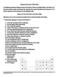 Puzzle periodic table puzzle pinterest urtaz Choice Image
