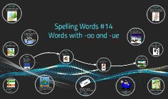 Spelling Words #9 Words with -ear and -eer by Patricia Deleonguerrero on Prezi