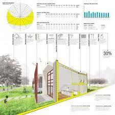 Bilderesultat for sustainable architecture blueprints