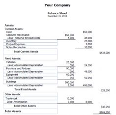 We've also created a free balance sheet template to download so you can start implementing what you've learned right away. 57 Document Business Ideas Invoice Design Invoice Template Cash Flow Statement