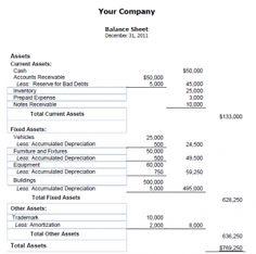 Sample Balance Sheet Template | Certificate Templates | Pinterest ...