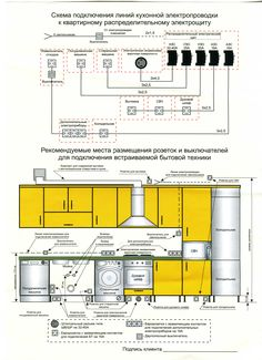 How to design your kitchen design in a thematic area – lamp ideas Kitchen Room Design, Interior Design Kitchen, Kitchen Elevation, Bathroom Dimensions, Electrical Plan, Electrical Installation, Kitchen Floor Plans, Modern House Plans, House On Wheels