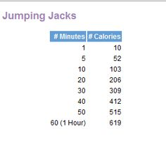 Jumping Jacks - An amazing workout that really doesn't feel like one