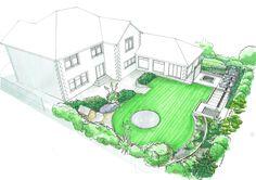 Backyard, Garden, Projects, Log Projects, Patio, Garten, Blue Prints, Lawn And Garden, Backyards