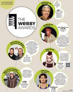 Los Webby Awards 2013 premiaron las mejores páginas de internet y entregaron reconocimientos a las personas más influyentes y creativas del ciberespacio.