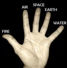 The meaning of hasta (hand) mudras - Intuitive Flow Healing Meditation, Yoga Meditation, Yoga 1, Namaste Yoga, Reiki, Hand Mudras, 5 Elements, Yoga Philosophy, How To Start Yoga