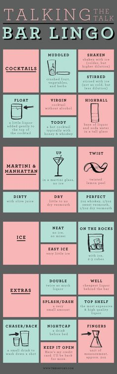 Bar Vocab: How To Sound Legit at a Cocktail Bar (Pour Drink Tipsy Bartender) Cocktail Sauce, Cocktail Drinks, Cocktail Shaker, Cocktail Recipes, Alcoholic Drinks, Cocktail Movie, Cocktail Attire, Cocktail Dresses, Beverages