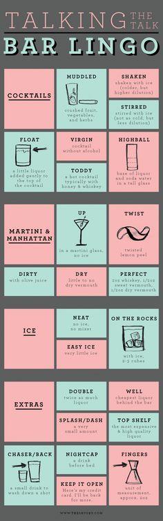 Bar Vocab: How To Sound Legit at a Cocktail Bar (Pour Drink Tipsy Bartender) Bar Drinks, Cocktail Drinks, Yummy Drinks, Cocktail Shaker, Cocktail Recipes, Alcoholic Drinks, Beverages, Cocktail Movie, Cocktail Sauce