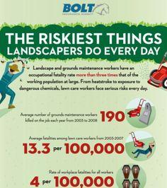 Top 10 Gardening Infographics