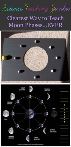 This PDF includes 36 task cards to help students demonstrate mastery on predicting the sequence of events in the lunar cycle and modeling how the tilted Earth rotates on its axis causing day and night and revolves around the Sun causing changes in seasons.