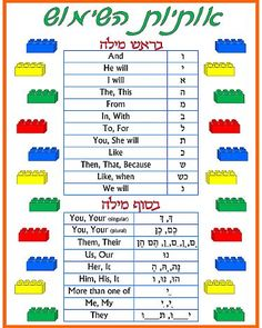 Chinuch.org :: Prefixes and Suffixes Poster