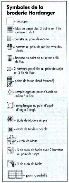 Symboles des points broderie Hardanger