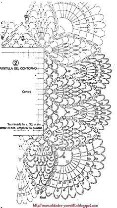 Best 12 Crochet Patterns Lace Crochet Lace Edging for Handtowel ~~ sandragcoatti – Salvabrani – SkillOfKing. Crochet Doily Diagram, Crochet Edging Patterns, Crochet Lace Edging, Crochet Borders, Crochet Chart, Thread Crochet, Crochet Doilies, Knitting Patterns, Diy Crafts Crochet