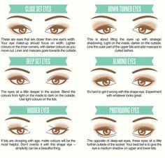 Encontre o formato do seu olho.