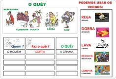 Sugestões de atividades de Língua Portuguesa para trabalhar com frases, classes gramaticais e verbos.     Atividades organizadas pela profe...