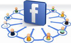 O porquê do #Facebook ?#kiosk #web #publicidade