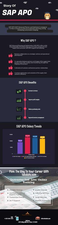 http://tekslate.com/sap-apo-training/ SAP APO Features and Salaries