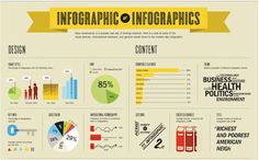 An infographic combines two of the most important things in marketing: information and graphics. Infographics are valuable tools businesses can use for marketing and sales. Inbound Marketing, Content Marketing, Digital Marketing, Online Marketing, Internet Marketing, Media Marketing, Internet Usage, Marketing Guru, Marketing Communications