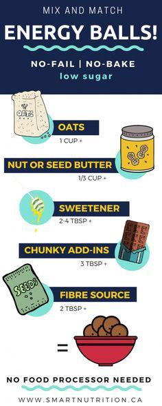 Energy ball mix 'n match recipe (low sugar, no bake) | #energyballs | #snack | #healthysnacks | #highfiber | #highprotein | #schoolsnacks