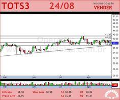 TOTVS - TOTS3 - 24/08/2012 #TOTS3 #analises #bovespa