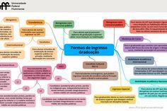 Admissão aos cursos de graduação | Universidade Federal Fluminense