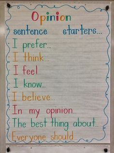 persuasive writing anchor charts | Sentence Starters anchor chart - link