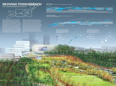 SCAPE Wins Lexington Town Branch Commons Competition | Gallery | Archinect