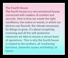 The fourth house or undersky in your natal or birth chart.