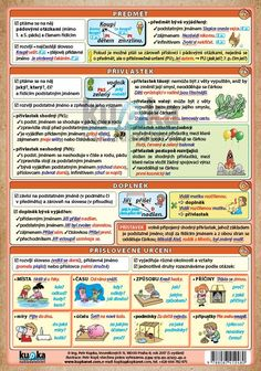 Study Ideas, Puzzles, Education, Puzzle, Onderwijs, Learning