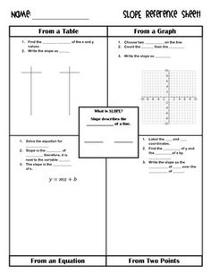SLOPE GRAPHIC ORGANIZER AND GUIDED NOTES - TeachersPayTeachers.com