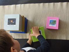 Una actividad inspirada en Montessori: mi lugar en el universo