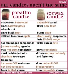 CHOOSE soy wax candles versus paraffin ones...here is a chart explaining why!