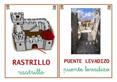 Libro vocabulario castillos Messages, Activities, Education, Reyes, Preschool Learning Activities, Middle Ages, Vocabulary, Book, Cards