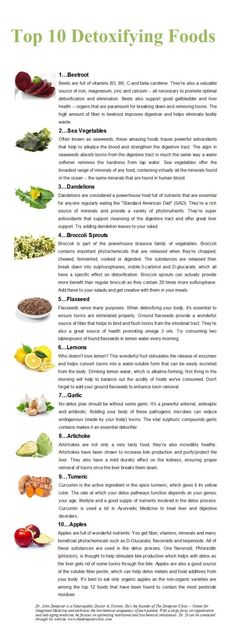 Top 10 Detoxifying Foods Top 10 Detoxing Foods - Health Fitness - Health Nutrition - Nutrition - Holistic - Organic - Organic Food - Whole Foods - Health Foods - Healthy Foods - Healthy Lifestyle - Wellness - All Natural Foods - Check in with Your Spirit Healthy Habits, Healthy Tips, Healthy Choices, Healthy Recipes, Healthy Detox, Stay Healthy, Vegan Detox, Health And Nutrition, Health Fitness