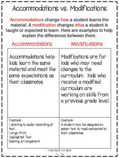 FREE - This is a free handout to use in your special education classroom.  This  freebie describes the difference between accommodations and modifications.