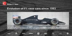More than 40 years of motorsport heritage, looking back on years in See how cars evolved since the Sauber Team entered Formula One in From the to the F 1, Formula One, 40 Years, Race Cars, Evolution, Racing, Vines, Sketches, Technology