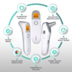 Baby Infrared Ear and Forehead Thermometer - BabyWombWorld Tacos, Lens, Klance, Lentils