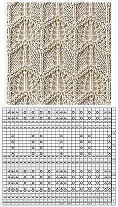 вязание на машине вязание Lace Knitting Patterns Lace
