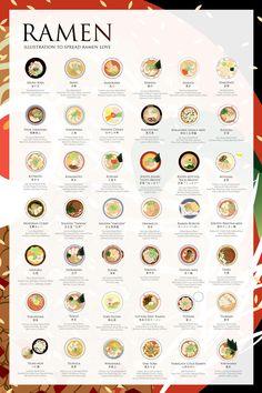 Japan Ramen Guide illustration | HYPEBEAST