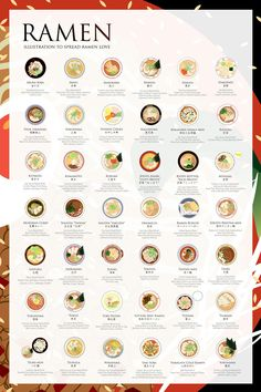 A Travel Guide: 42 Types of Ramen