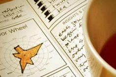 Tea Tasting Wheel – Tasting Notes Template