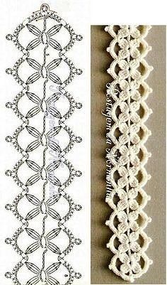 lace headband flower tutorial 52 Ideas, Crochet lace headband flower tutorial 52 Ideas, Crochet lace headband flower tutorial 52 Ideas, I have no idea how to do this but would love to learn! crochet so cute and beauty dress and tank top Crochet Edging Patterns, Crochet Lace Edging, Crochet Borders, Crochet Diagram, Crochet Doilies, Crochet Flowers, Knitting Patterns, Crochet Edgings, Crocheted Lace